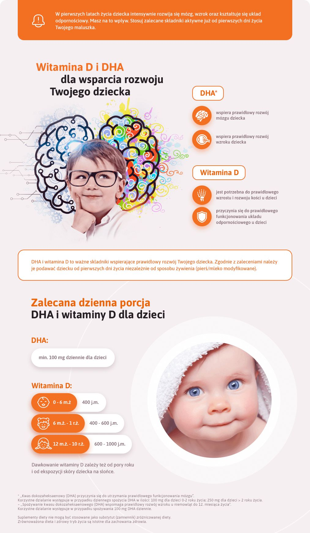 infografika o zaletach witaminy d i dha